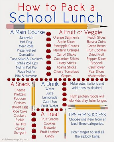 First Day School Hacks, Tips and Tricks for New Year | Kids lunch .