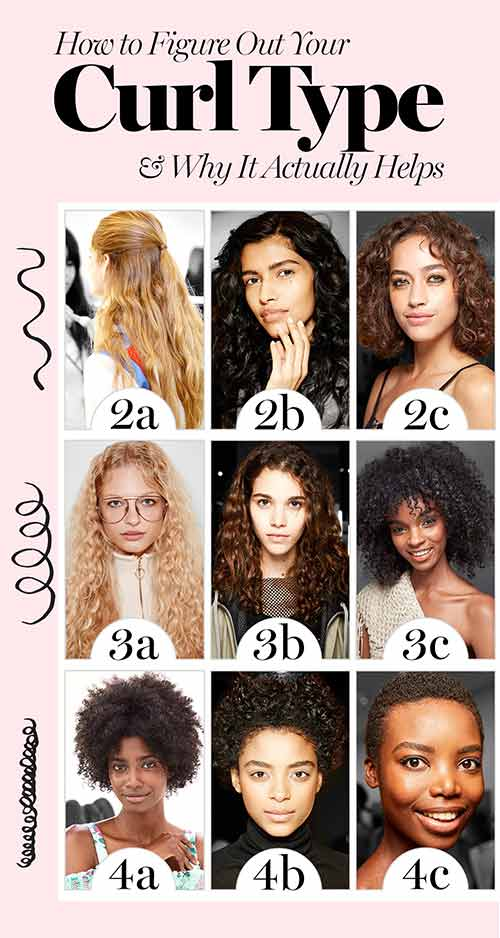 20 Amazing Hairstyles For Curly Hair For Gir