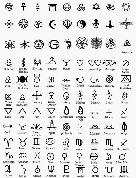 Image result for meaningful tattoo symbols | Finger tattoos .