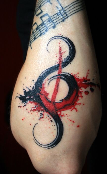 Been looking for tattoo ideas for ages - love how this doesn't sit .