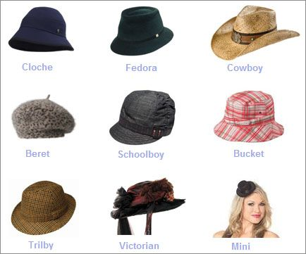 tipos de sombreros de mujer | Types of hats, Hats for women, Ha