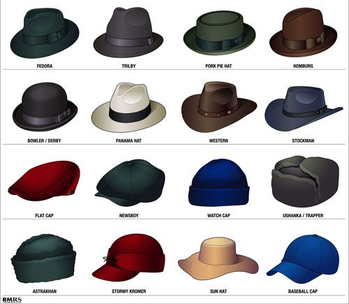 16 Stylish Men's Hats | Hat Style Guide | Man's Headwear .