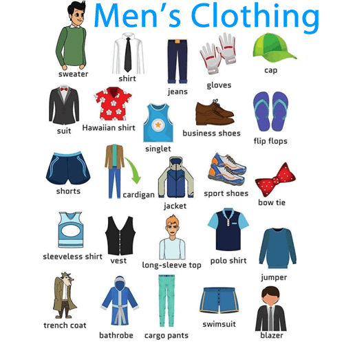 VACABULARY – Men's Clothing – ENGLISH – Your Wa