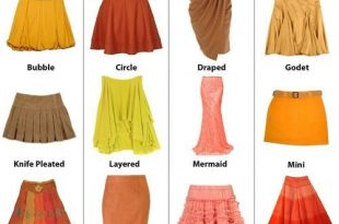 A Guide to Skirts infographic that is super helpful for learning .