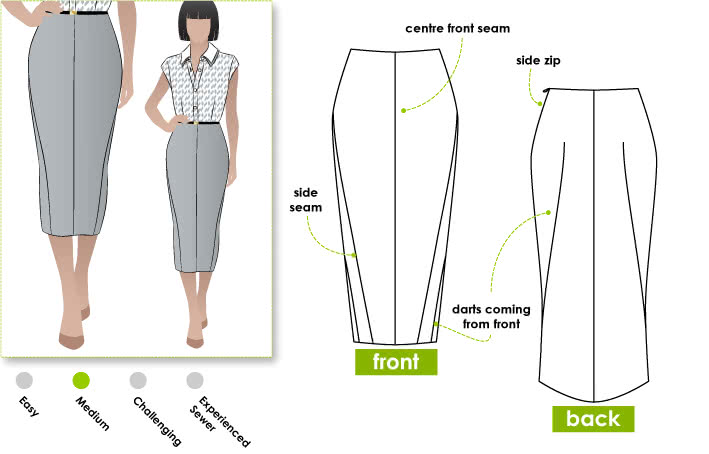 Pencil Skirts, Picking the Best Pattern for Your Body – Sewing .