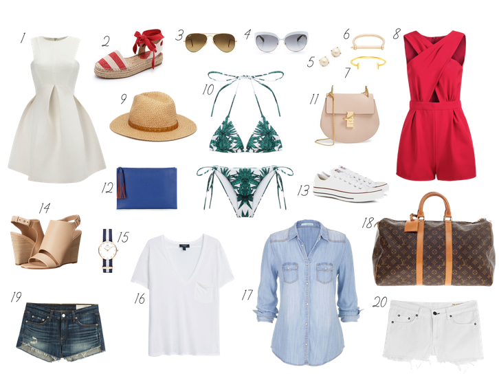 Labor Day Weekend + Outfit Guide | Weekend outfit, Summer fashion .